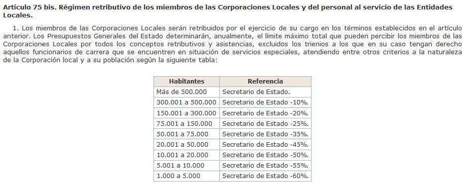 sueldos municipales o-1