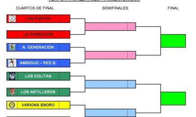AionSur emparejamientos-primera-400x240 Los Pisitos y Los Callejosos acaban en lo más alto de la tabla la fase regular en Primera y Segunda División Deportes Fútbol Sala