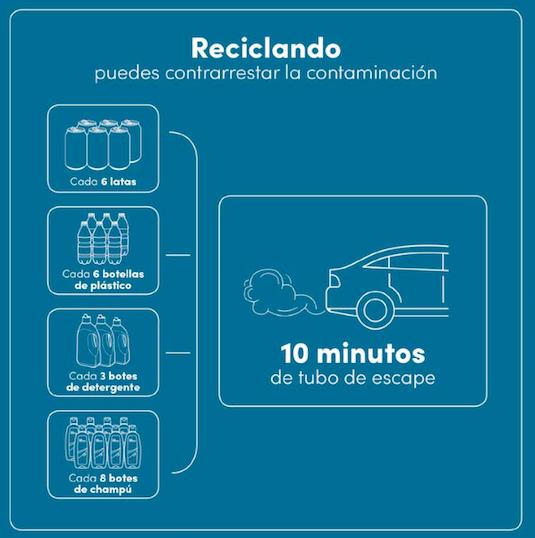 AionSur ecoembes La importancia del reciclaje, a debate en unas jornadas en la Mancomunidad Campiña 2000 Sociedad