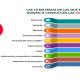 AionSur Mujer-80x80 Educación, vivienda y menores, los temas que más preocupan a las mujeres andaluzas Sociedad