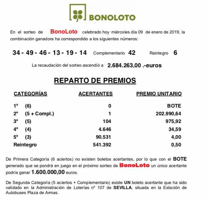 AionSur Bonoloto La Bonoloto deja en Sevilla 202.990 euros Sociedad