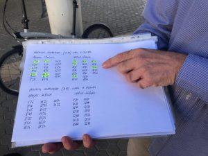 AionSur Autobuses-quejas-2-300x225 La reducción de frecuencias de autocares de Campiña y Sierra Sur provoca quejas de los usuarios Provincia Sociedad