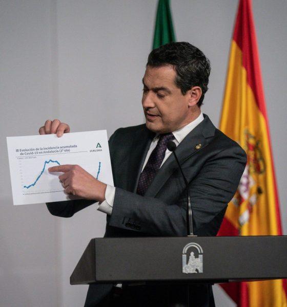 AionSur Juanma-Moreno-560x600 Andalucía cierra sus provincias y prohíbe reuniones de más de cuatro personas Coronavirus destacado