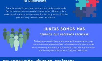 """Juventud de Morón se une al proyecto """"Jóvenes y Política: Sumando iniciativas"""""""