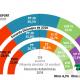 AionSur: Noticias de Sevilla, sus Comarcas y Andalucía encuesta-80x80 Encuesta de La Razón: El PSOE gana las elecciones en Andalucía pero el PP gobierna con Vox Política